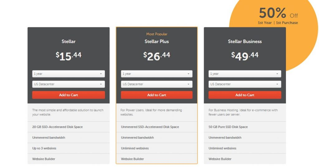 50 off namecheap shared hosting