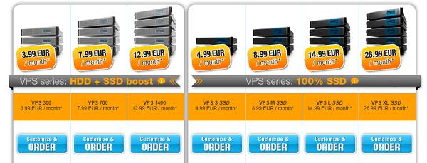 Contabo voucher code VPS